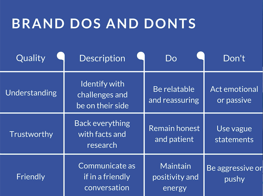 Infographic on branding dos and donts