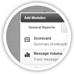 Analyze data across multiple social profiles and channels.