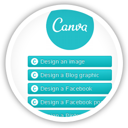 Simplicity in Graphic Design with Canva